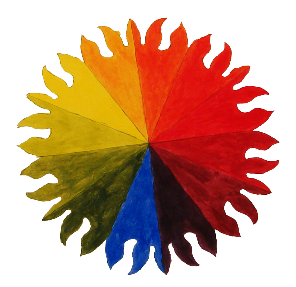 The SmARTteacher Resource Color Mixing Wheel