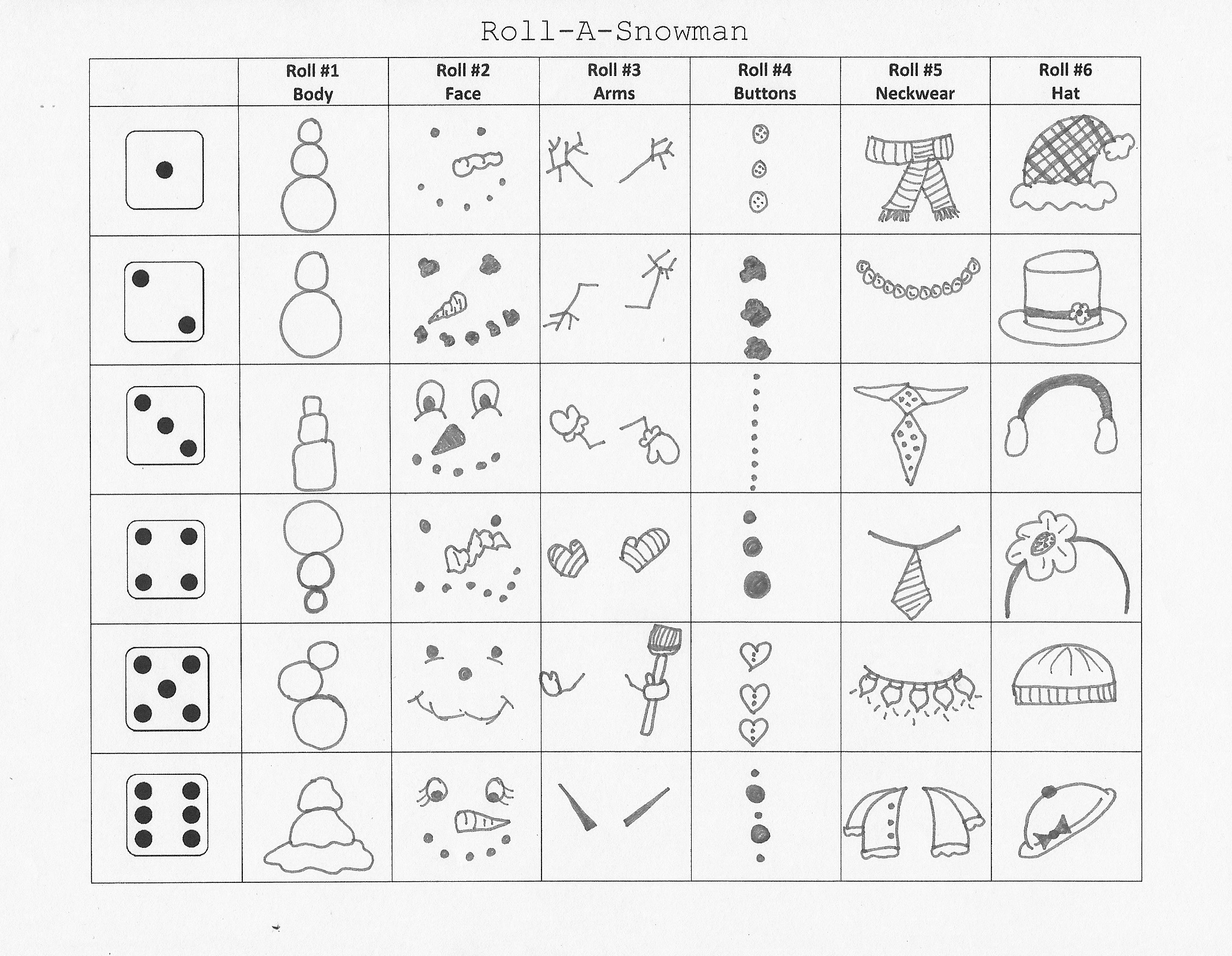The smARTteacher Resource RollASnowman – Snowman Math Worksheets