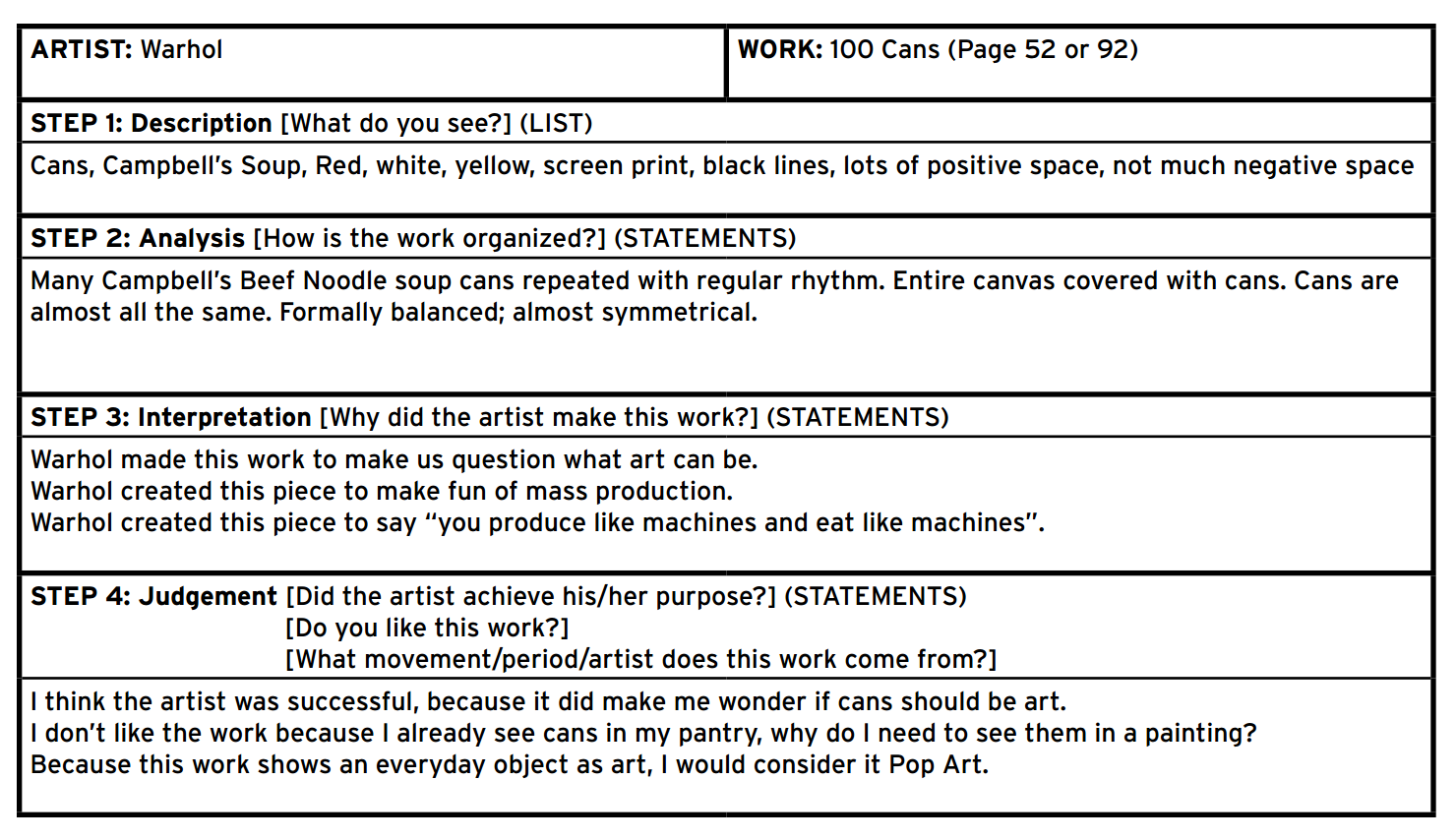 Art Criticism Worksheet – Art Analysis Worksheet