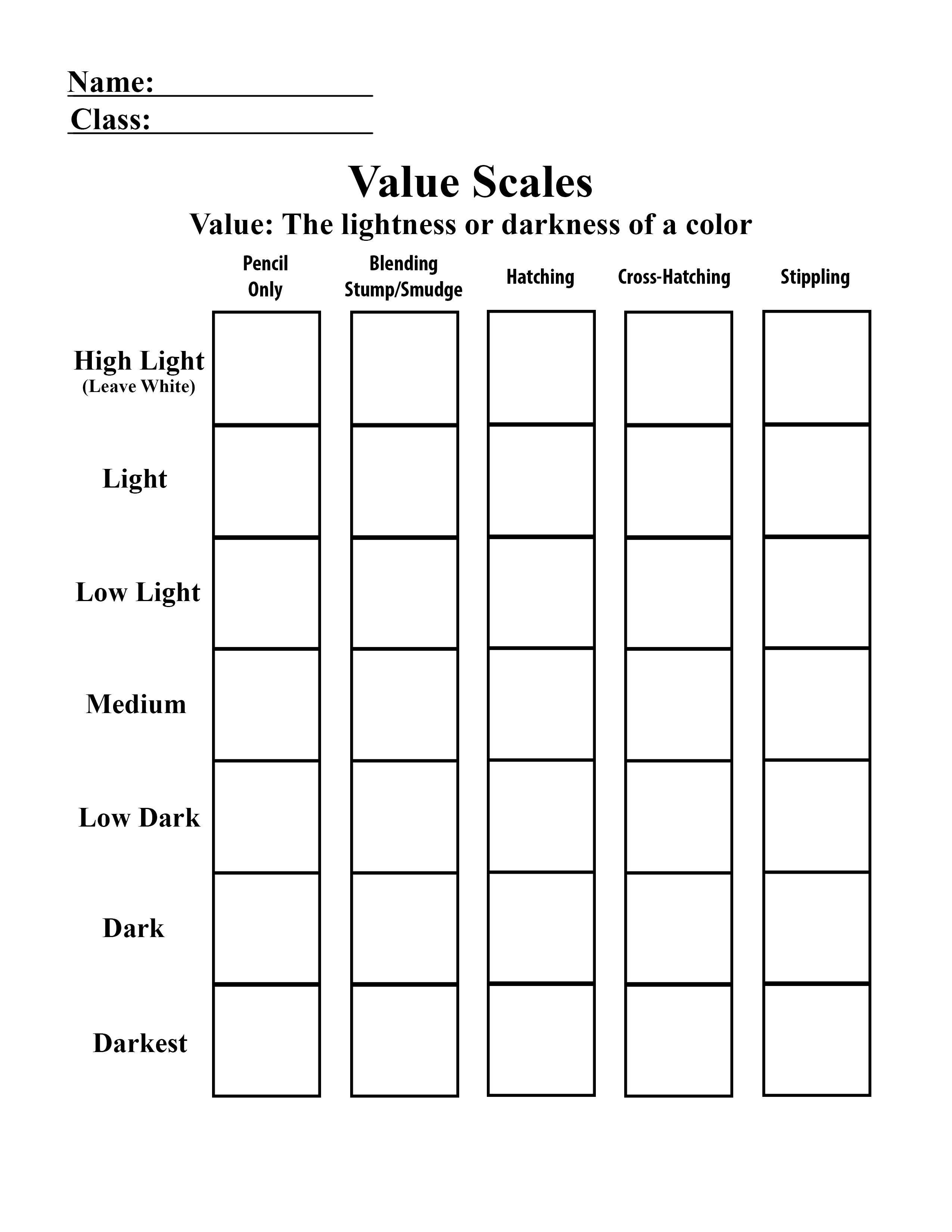 The smARTteacher Resource Value Scale Worksheet