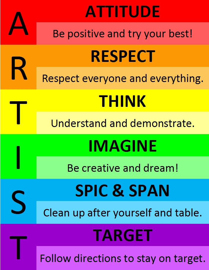 Innovative Classroom Rules ~ The smartteacher resource art room rules poster