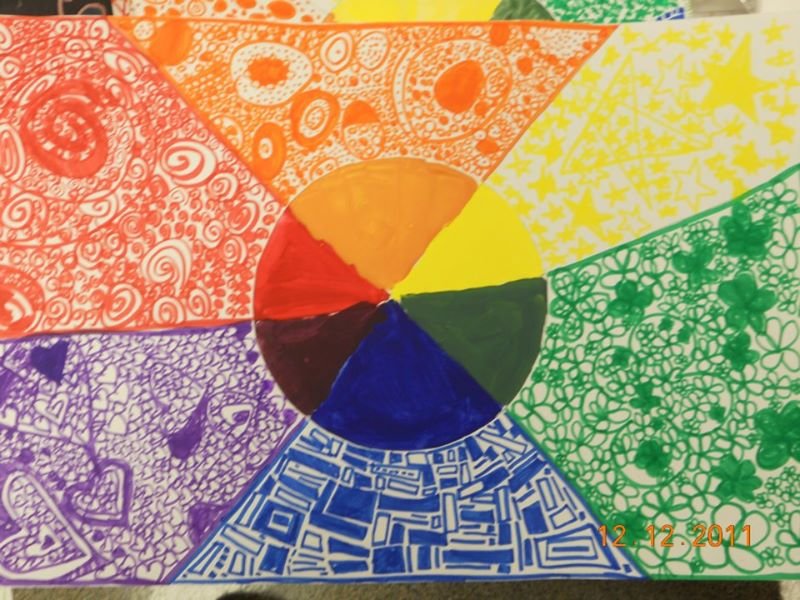The Smartteacher Resource Color Wheel With Shape Extension