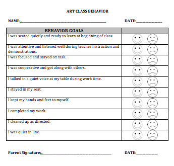 behavior log examples